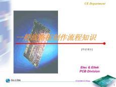 一般线路板制作流程知识(外层)