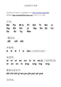 小学生入门汉语拼音