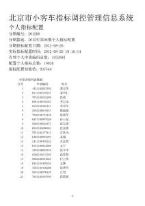 北京市小客车个人指标配置2012年第08期配置结果