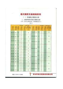 橡胶支座、盆式支座、伸缩缝 尺寸规格表