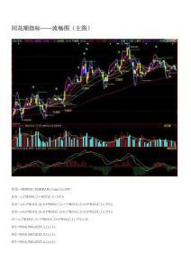 股票操作 选股公式 同花顺指标——流畅图(主图)