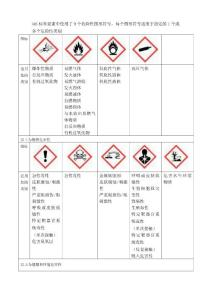 GHS标签要素9个危险性图形符号