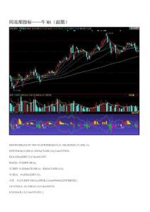 股票操作 选股公式 同花顺指标——牛MA(副图)