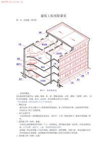 建筑工程预算图文解释(适合初学者很实用)