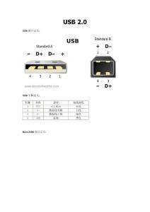 USB引脚定义