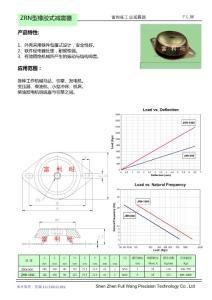 发电机橡胶减震垫介绍