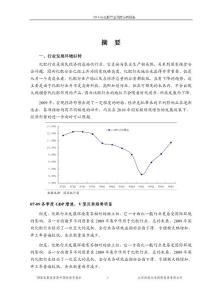 2010年化肥行业风分析报告