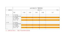生产(产量)预算表