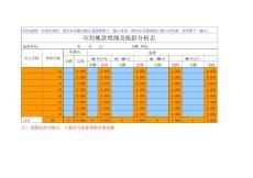 应付账款明细及账龄分析表