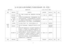 縣鄉鎮衛生院婦幼保健工作督查考核細則(第二季度)