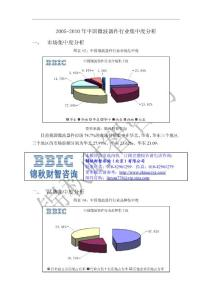 BBIC:2005-2010年中国微波器件行业集中度分析
