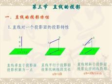 1-3 直线的投影【共享精品..
