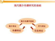 现代媒介传播研究的基础(下,中央民族大学文传学院张志老师)