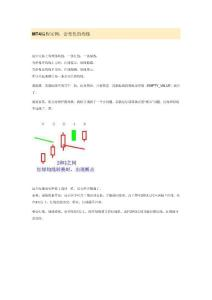 MT4平台指标编程