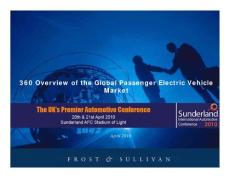 360 Overview of the Global Passenger Electric Vehicle Market