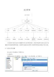 信息系统培训资料(成本管..