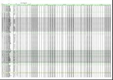 【精品资料】库存管理指标体系模板