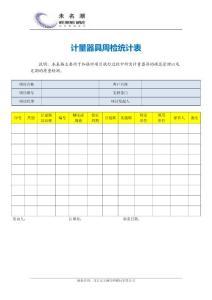 计量器具周检统计表