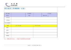 项目成员工作周报(计划)