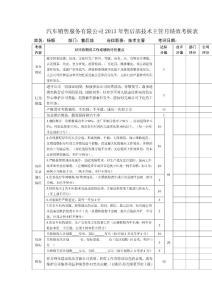 汽车销售服务有限公司2013年售后部技术主管月绩效考核表