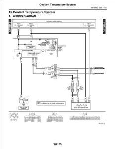 斯巴鲁 傲虎 力狮 布线系统 冷却液温度系统