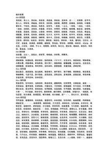 AB式重叠词语