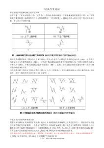 缠中说禅中枢注释(教你炒股票)(1)