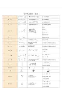 编辑校对符号一览表