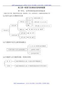 【高考状元复习笔记】高三第一轮复习生物知识结构网络图