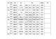 試場 - 新竹市立光武國中