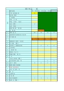 沙盘经营大赛预算表FJN51