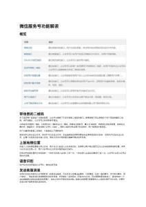 微信公众号资料