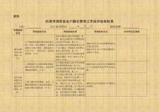 杭州市消防安全户籍化管理..