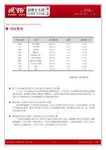 钱龙黄金眼主力内参2014.02.24