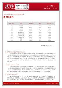 钱龙黄金眼主力内参2014.03.06