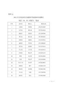 【精品】2012年全省农村义..