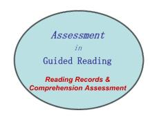 Guided Reading Assessment PD module PPT - Northern Lights
