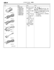 三菱歐蘭德2010手冊4.3.4