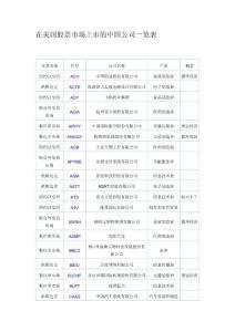 美國股票市場上市的中國公司一覽表