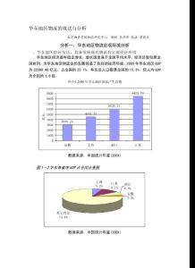 论文:华东地区物流的现状与分析