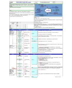 APQP范例(某企业内部全套资料超经典)