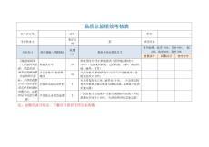 品质总监绩效考核表