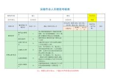 运输作业人员绩效考核表