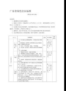 广东省绿色住区标准